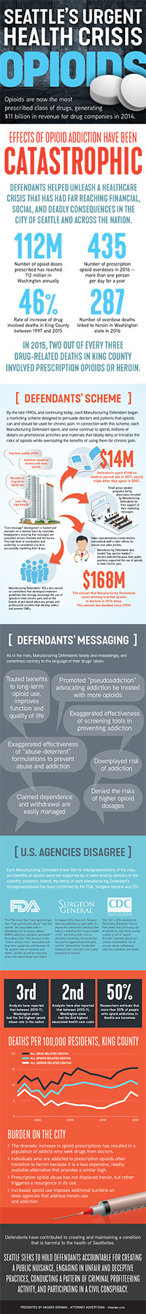 Seattle Opioids Litigation Infographic